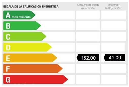 Energy-certificate