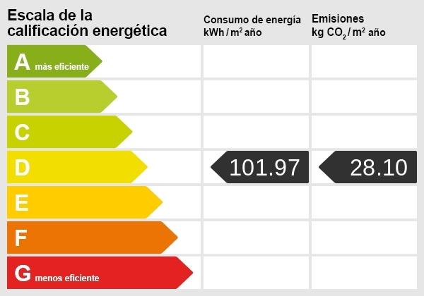Energy cetificate