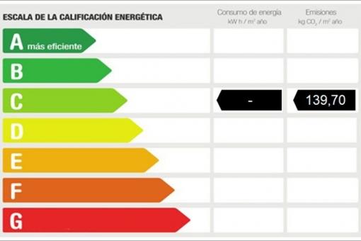 Energy certificate